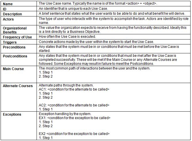 Use Cases Requirements Template